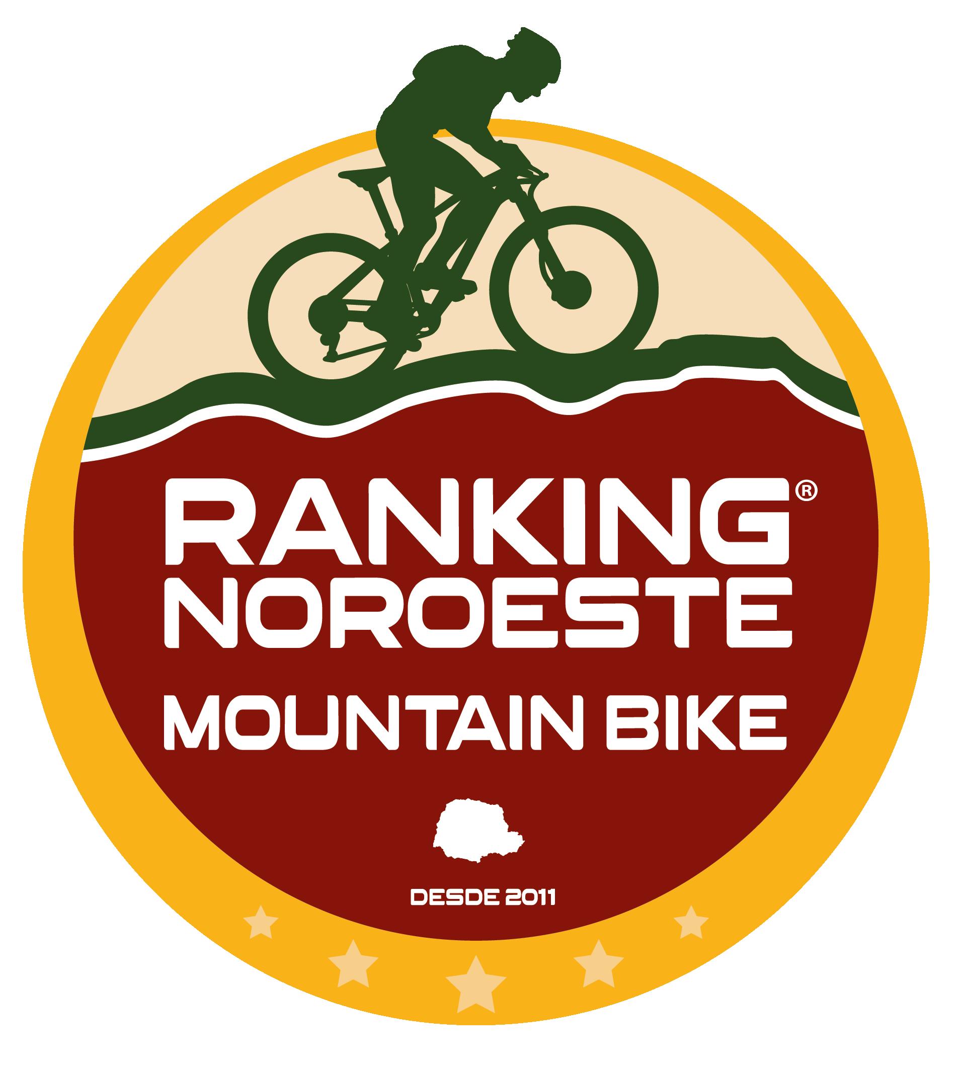 Classificação Ranking Noroeste 2020